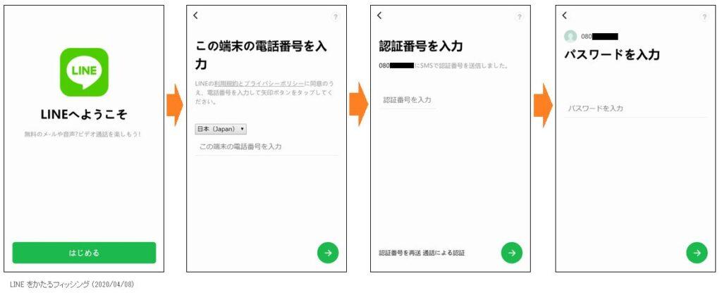 LINE偽装サイト画面
